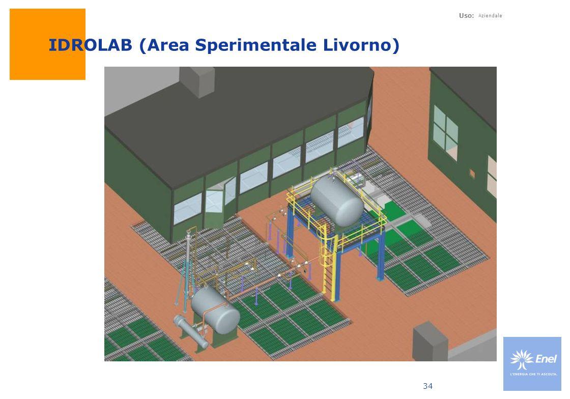 Uso: Aziendale 34 IDROLAB (Area Sperimentale Livorno)