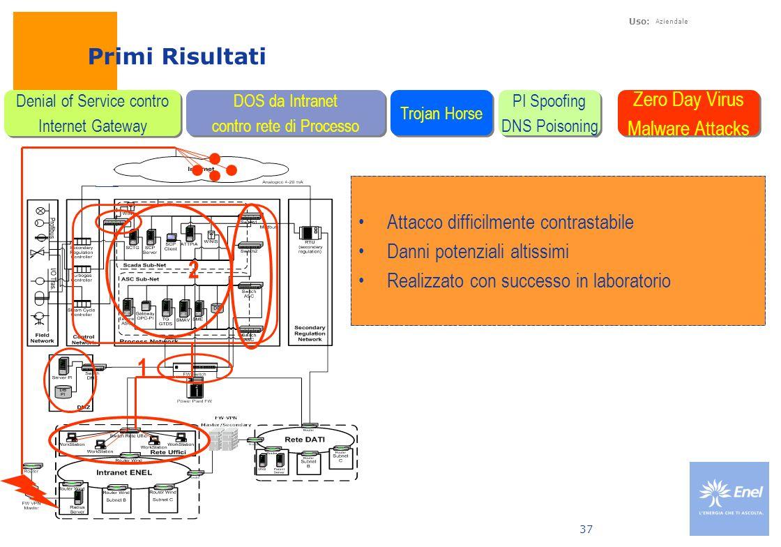 Uso: Aziendale 37 Primi Risultati Esperimento realizzato con successo utilizzando 6 PCs Effetti potenziali: Impossibilita per menutentori remoti, ABB,