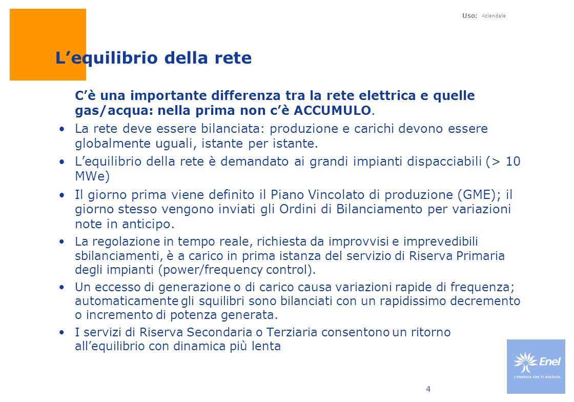 Uso: Aziendale 4 Lequilibrio della rete Cè una importante differenza tra la rete elettrica e quelle gas/acqua: nella prima non cè ACCUMULO. La rete de