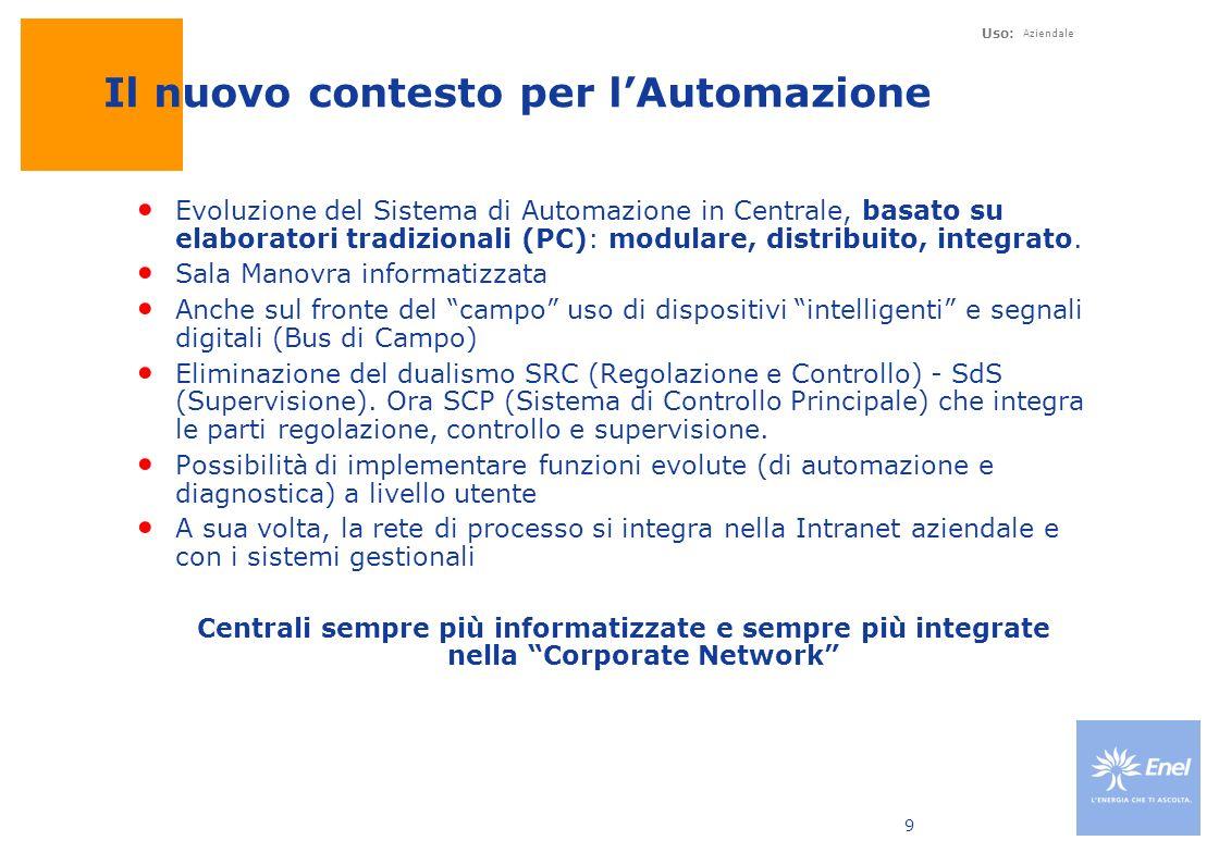 Uso: Aziendale 9 Il nuovo contesto per lAutomazione Evoluzione del Sistema di Automazione in Centrale, basato su elaboratori tradizionali (PC): modula