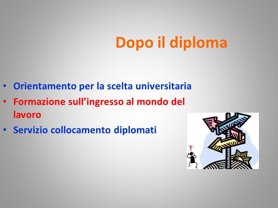 Dopo il diploma Orientamento per la scelta universitaria Formazione sullingresso al mondo del lavoro Servizio collocamento diplomati