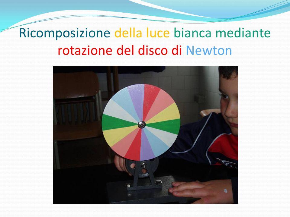 Ricomposizione della luce bianca mediante rotazione del disco di Newton