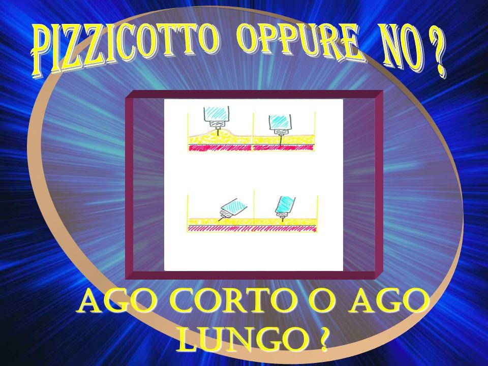 Con la plica cutanea e lago inserito a 90° si aumenta la probabilità di iniettare linsulina nel sottocute.