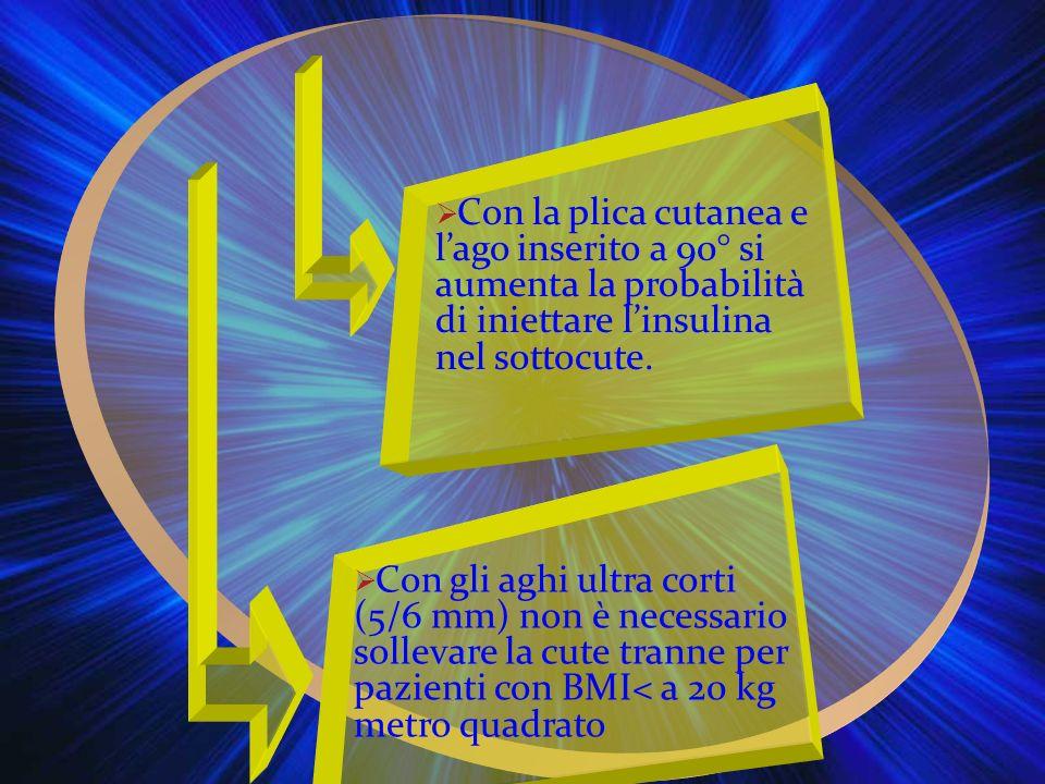Con la plica cutanea e lago inserito a 90° si aumenta la probabilità di iniettare linsulina nel sottocute. Con gli aghi ultra corti (5/6 mm) non è nec