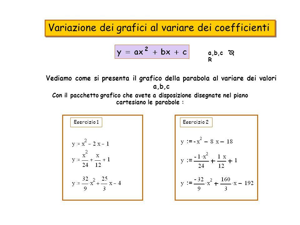 Vediamo come si presenta il grafico della parabola al variare dei valori a,b,c Con il pacchetto grafico che avete a disposizione disegnate nel piano cartesiano le parabole : Esercizio 2 Variazione dei grafici al variare dei coefficienti a,b,c R Esercizio 1