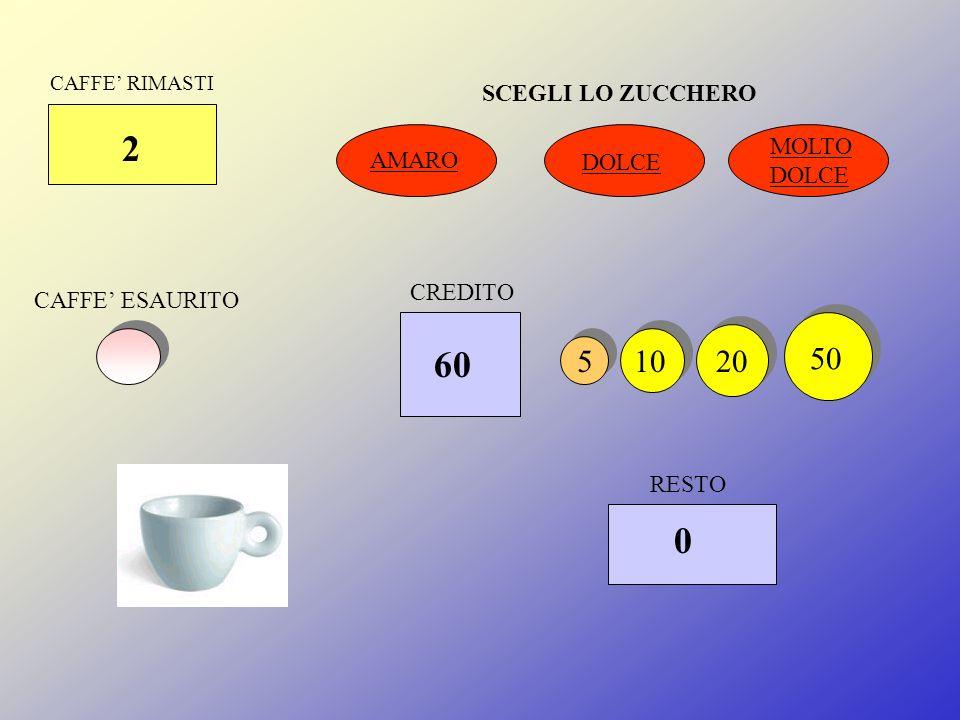 CAFFE RIMASTI 2 DOLCE MOLTO DOLCE CAFFE ESAURITO RESTO 51020 50 CREDITO 30 0 AMARO