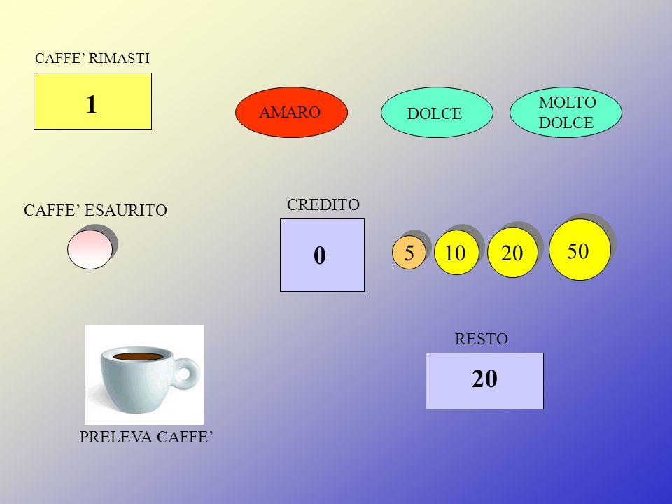 CAFFE RIMASTI 2 DOLCE MOLTO DOLCE CAFFE ESAURITO RESTO 51020 50 CREDITO 60 0 AMARO SCEGLI LO ZUCCHERO