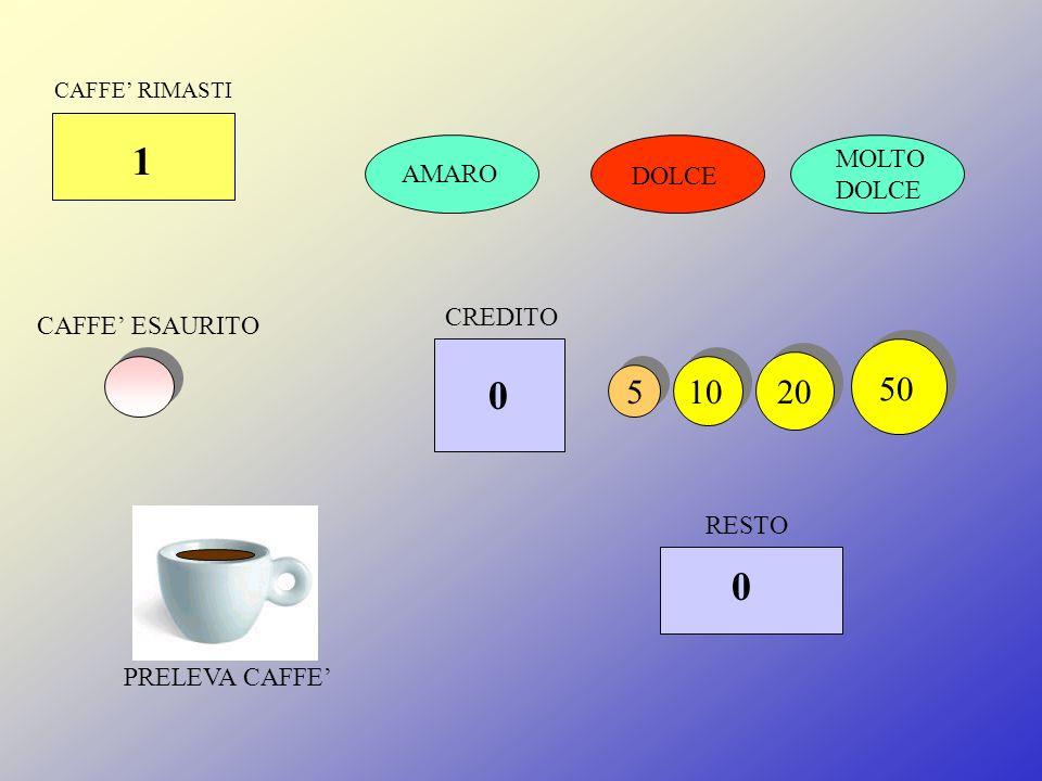 CAFFE RIMASTI 1 DOLCE MOLTO DOLCE CAFFE ESAURITO RESTO 51020 50 CREDITO 0 0 AMARO PRELEVA CAFFE