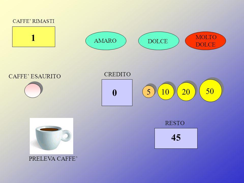 CAFFE RIMASTI 1 AMARO DOLCE MOLTO DOLCE CAFFE ESAURITO RESTO 51020 50 CREDITO 0 45