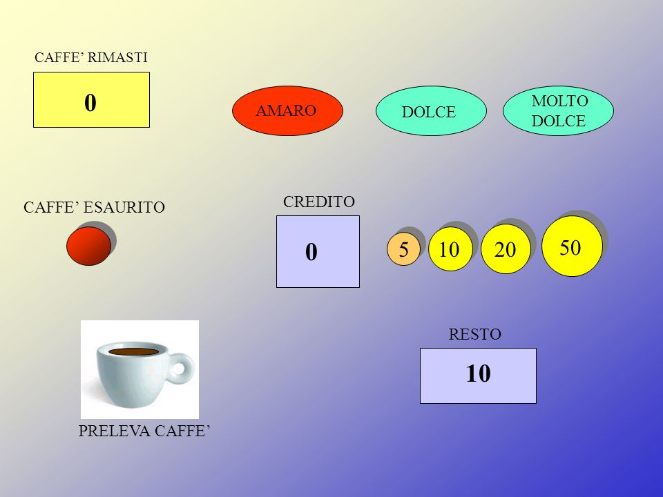 CAFFE RIMASTI 1 DOLCE MOLTO DOLCE CAFFE ESAURITO RESTO 51020 50 CREDITO 50 0 AMARO SCEGLI LO ZUCCHERO