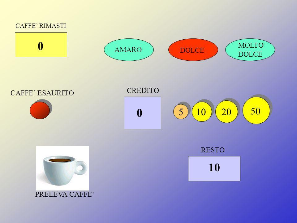 CAFFE RIMASTI 0 DOLCE MOLTO DOLCE CAFFE ESAURITO RESTO 51020 50 CREDITO 0 10 AMARO PRELEVA CAFFE