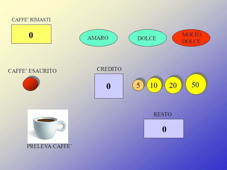 CAFFE RIMASTI 0 DOLCE MOLTO DOLCE CAFFE ESAURITO RESTO 51020 50 CREDITO 0 0 AMARO PRELEVA CAFFE