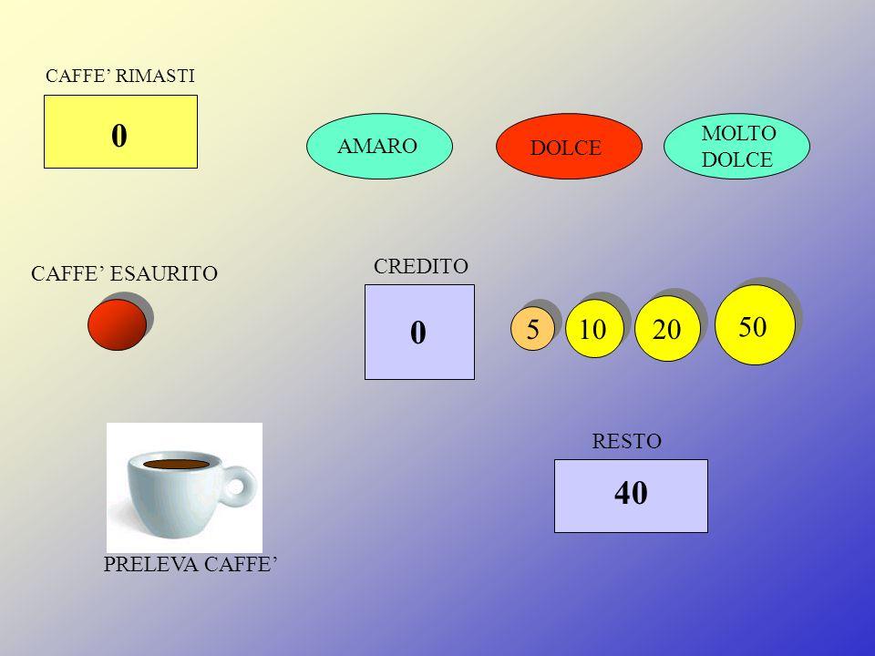 CAFFE RIMASTI 0 DOLCE MOLTO DOLCE CAFFE ESAURITO RESTO 51020 50 CREDITO 0 40 AMARO PRELEVA CAFFE
