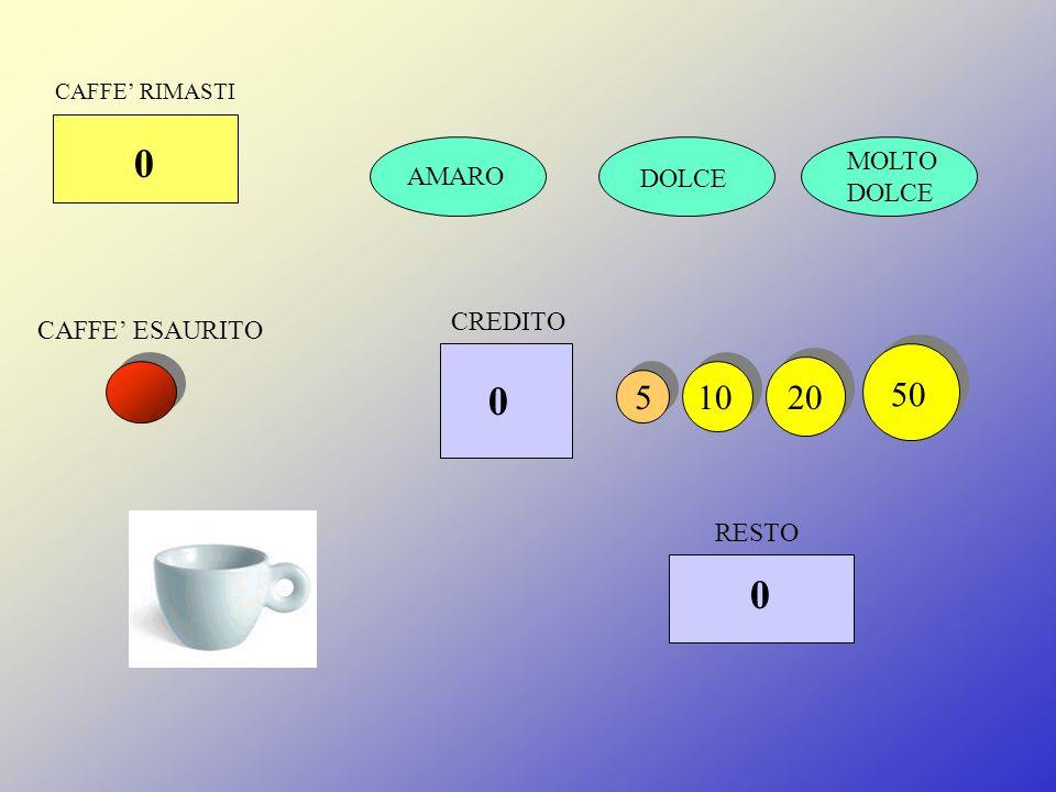 CAFFE RIMASTI 0 AMARO DOLCE MOLTO DOLCE CAFFE ESAURITO RESTO 51020 50 CREDITO 0 45 PRELEVA CAFFE