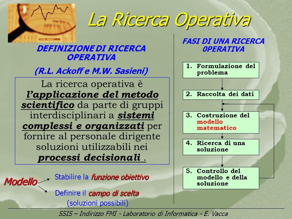 La Ricerca Operativa DEFINIZIONE DI RICERCA OPERATIVA (R.L. Ackoff e M.W. Sasieni) La ricerca operativa è lapplicazione del metodo scientifico da part