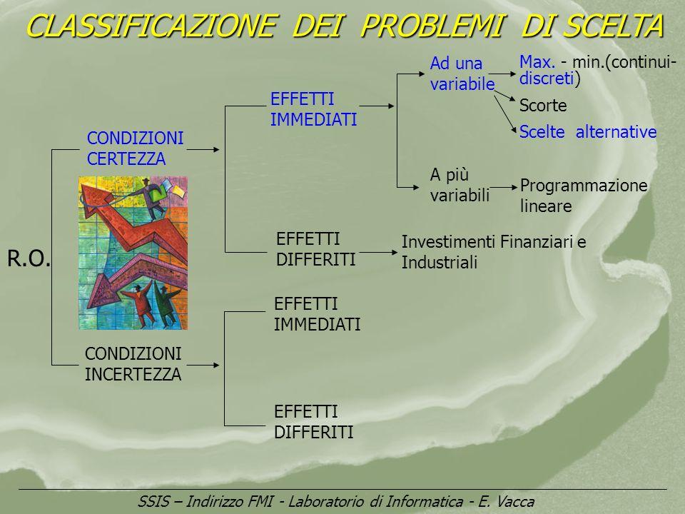CLASSIFICAZIONE DEI PROBLEMI DI SCELTA Investimenti Finanziari e Industriali Ad una variabile Max. - min.(continui- discreti) Scorte Scelte alternativ