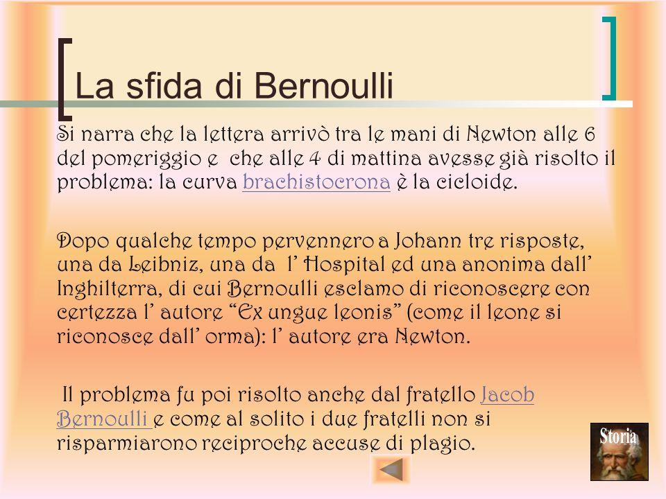 La sfida di Bernoulli La lettera diceva pressappoco così: Problema nuovo, alla cui soluzione si invitano i Matematici. Dati in un piano verticale due