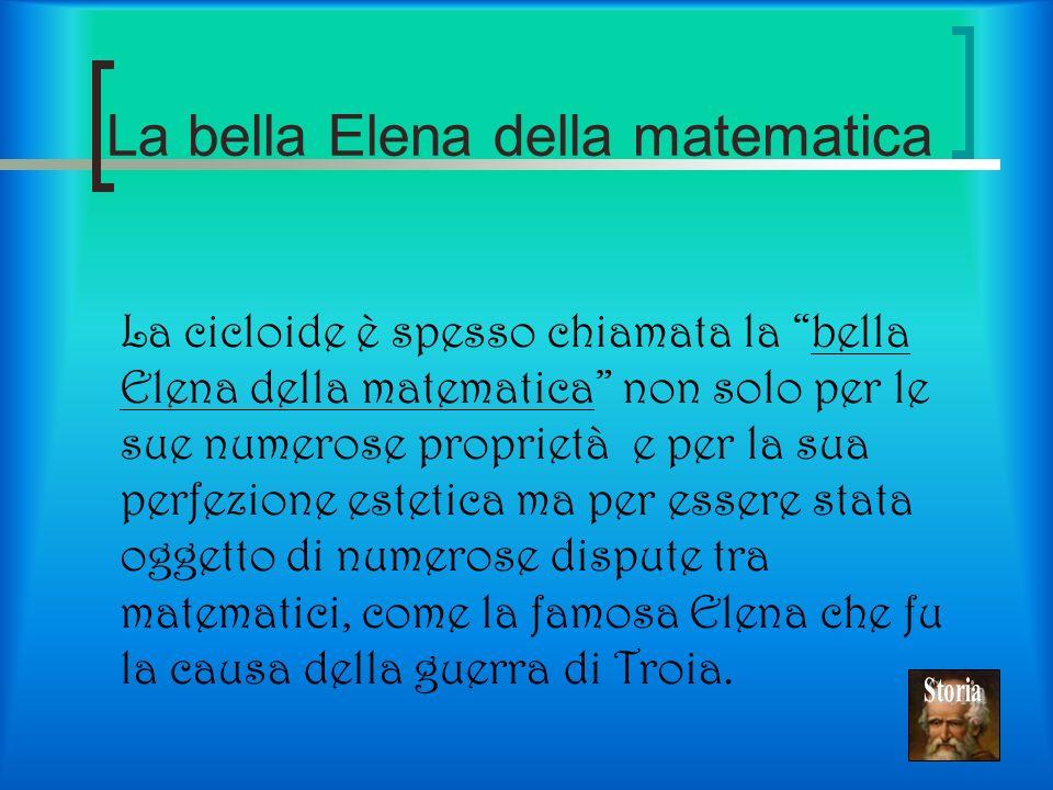 STORIA DELLA CICLOIDE La bella Elena della matematica Galileo e la cicloide Lopera di Pascal Lorologio di Huygens La sfida di Bernoulli