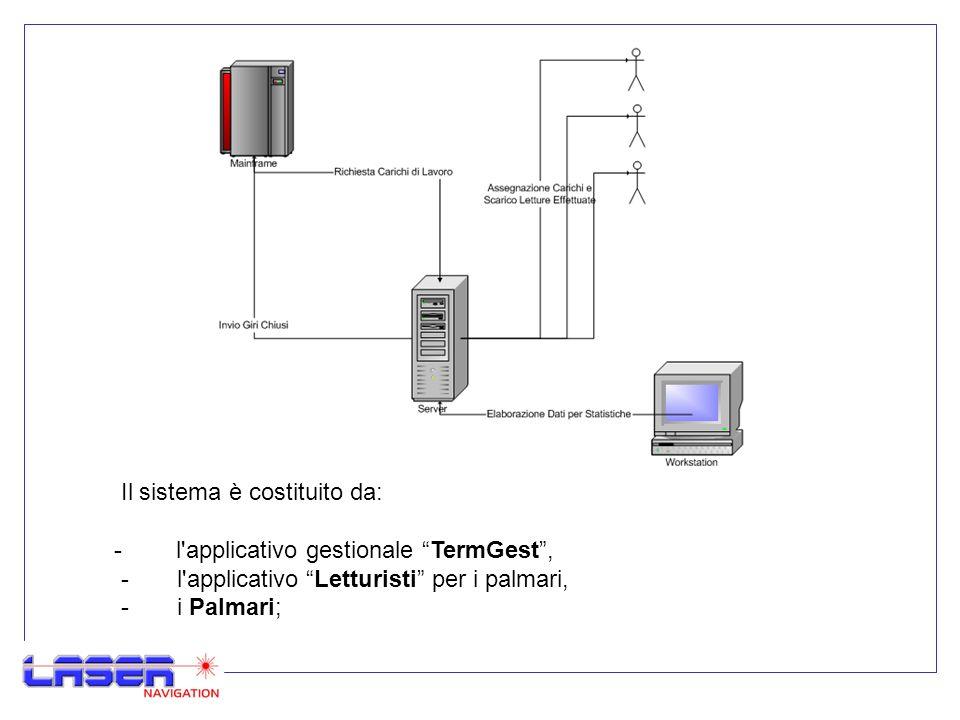 3 Il sistema è costituito da: - l'applicativo gestionale TermGest, - l'applicativo Letturisti per i palmari, - i Palmari;