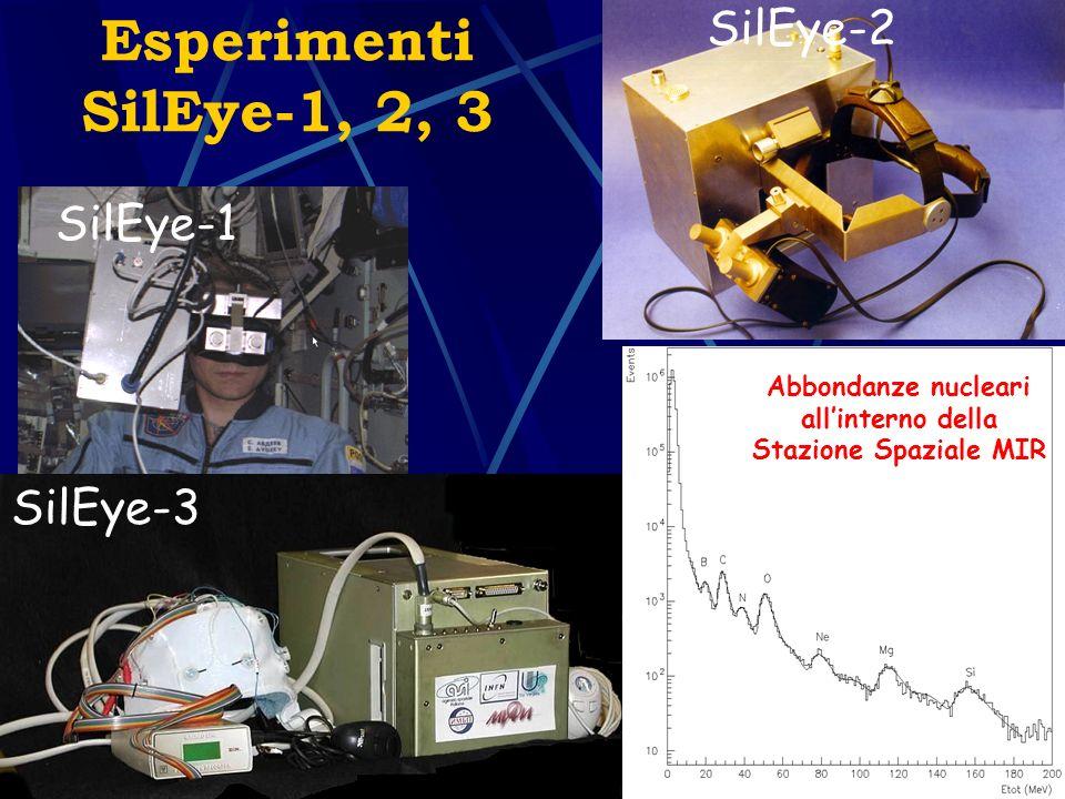 Missioni INFN nello spazio SilEye-1 MIR1995-1997 SilEye-2 MIR 1997-2001 AMS-01 Shuttle 1998 NINA-1 Resurs 1998 NINA-2 MITA 2000 SilEye-3 ISS 2002 Apri