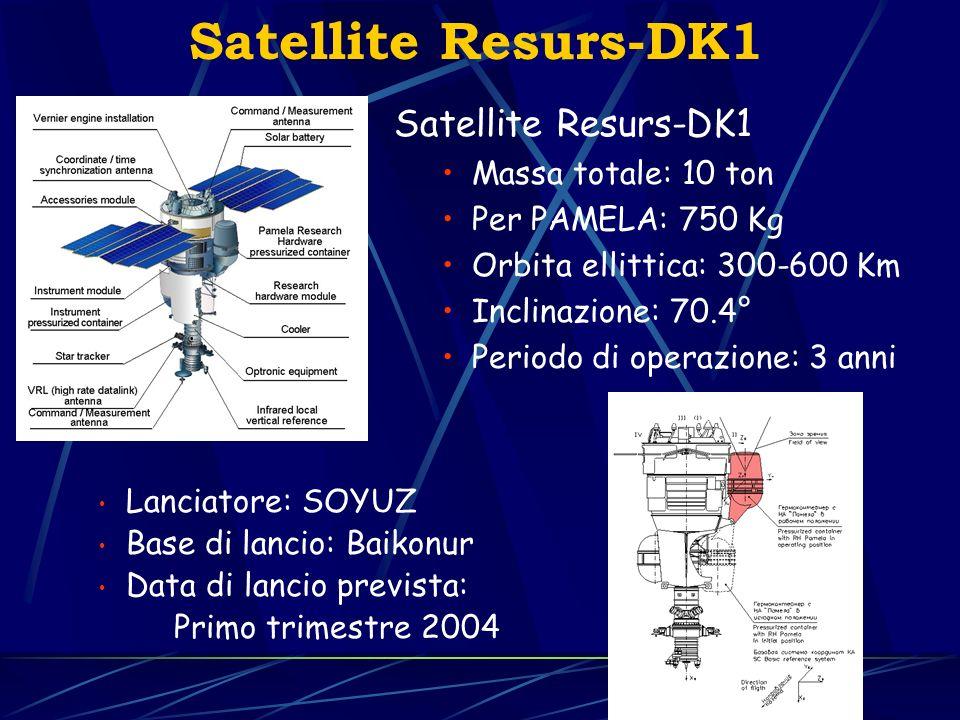 Lesperimento PAMELATRD TRK NDTOFANTI CALO Protoni 80 MeV – 700 GeV Antiprotoni 80 MeV – 190 GeV Elettroni 50 MeV – 3 TeV Positroni 50 MeV - 270 GeV Nu