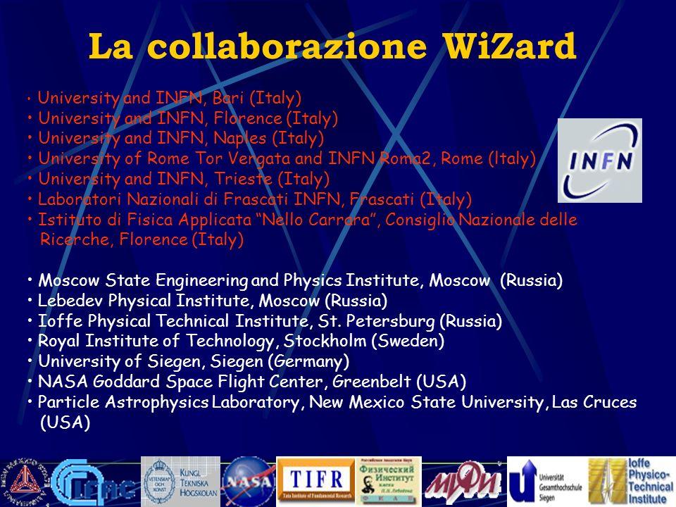 Raggi cosmici vicino alla Terra : lattività della collaborazione WiZard Incontro Nazionale di Astrofisica delle Alte Energie Roberta Sparvoli INFN Rom