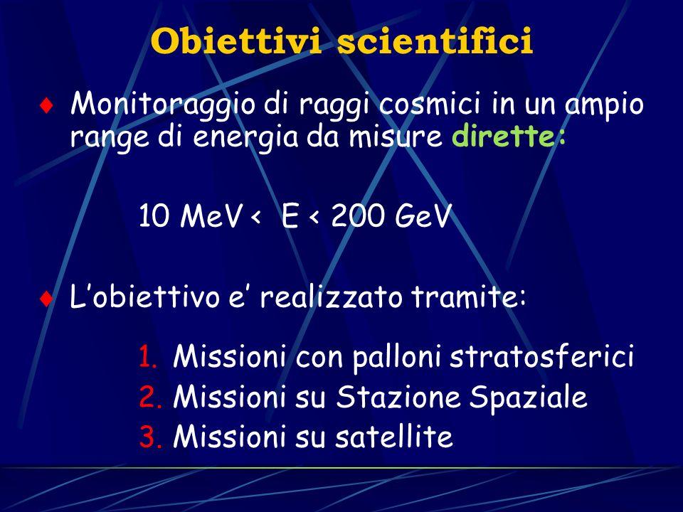 Monitoraggio di raggi cosmici in un ampio range di energia da misure dirette: 10 MeV < E < 200 GeV Lobiettivo e realizzato tramite: 1.