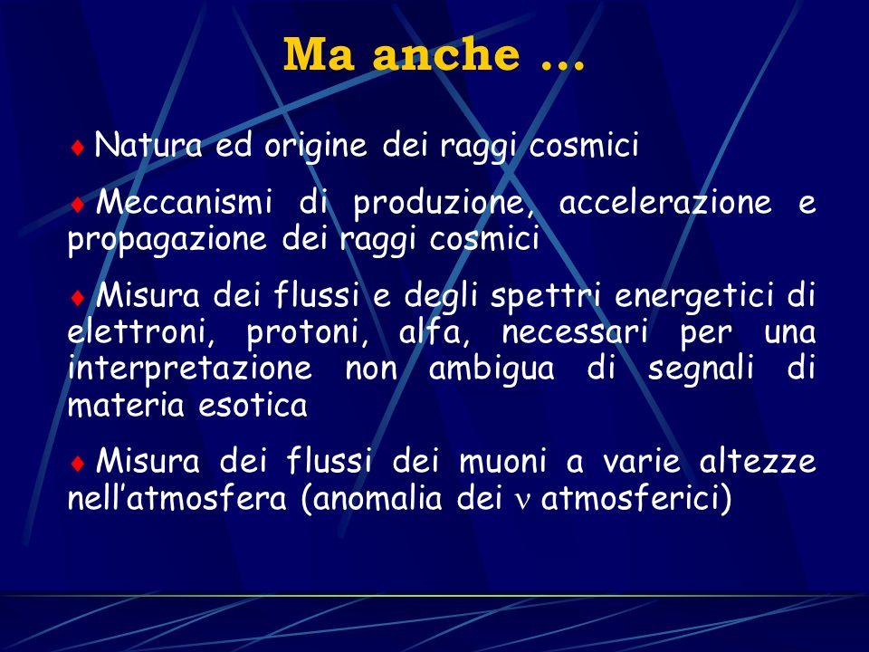 Lesperimento PAMELATRD TRK NDTOFANTI CALO Protoni 80 MeV – 700 GeV Antiprotoni 80 MeV – 190 GeV Elettroni 50 MeV – 3 TeV Positroni 50 MeV - 270 GeV Nuclei < 700 GeV/n Limite per Antinuclei 10 -8 Massa del rivelatore 440 Kg Potenza 355 W MDR – 770 GV