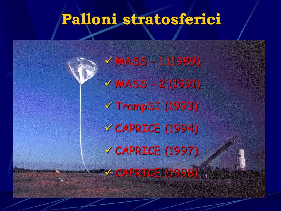 Palloni stratosferici MASS - 1 (1989) MASS - 1 (1989) MASS - 2 (1991) MASS - 2 (1991) TrampSI (1993) TrampSI (1993) CAPRICE (1994) CAPRICE (1994) CAPRICE (1997) CAPRICE (1997) CAPRICE (1998) CAPRICE (1998)