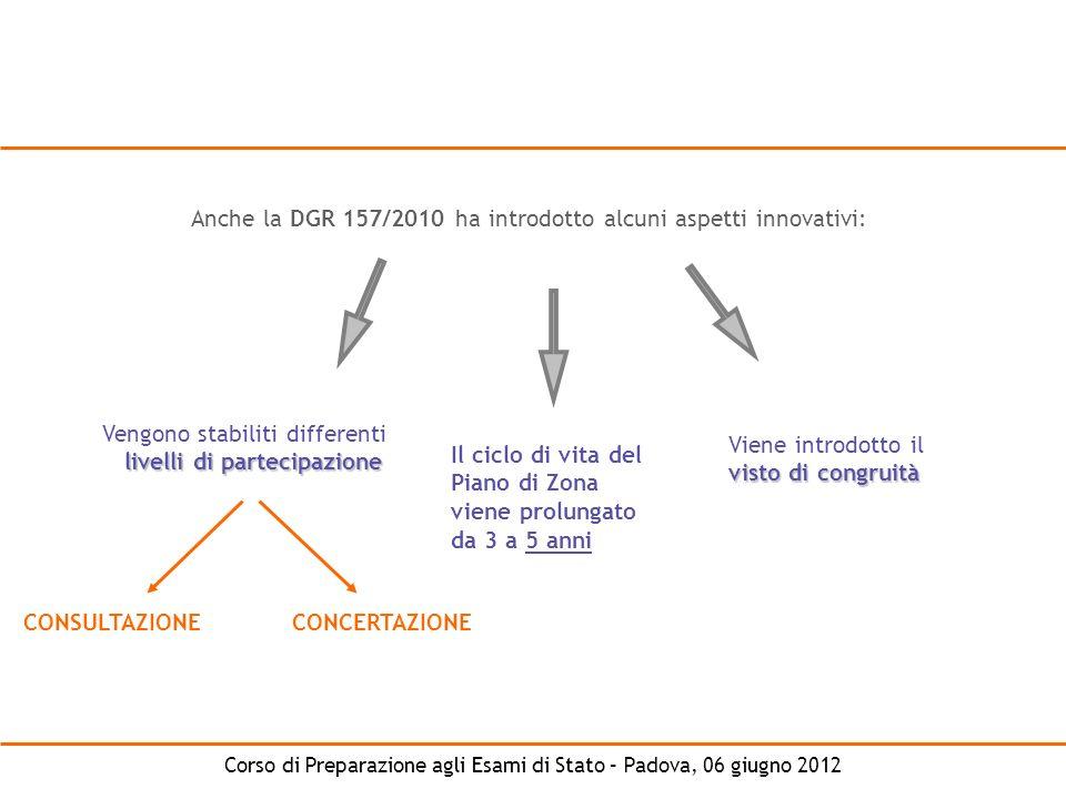 Corso di Preparazione agli Esami di Stato – Padova, 06 giugno 2012 Vengono stabiliti differenti livelli di partecipazione CONSULTAZIONECONCERTAZIONE I