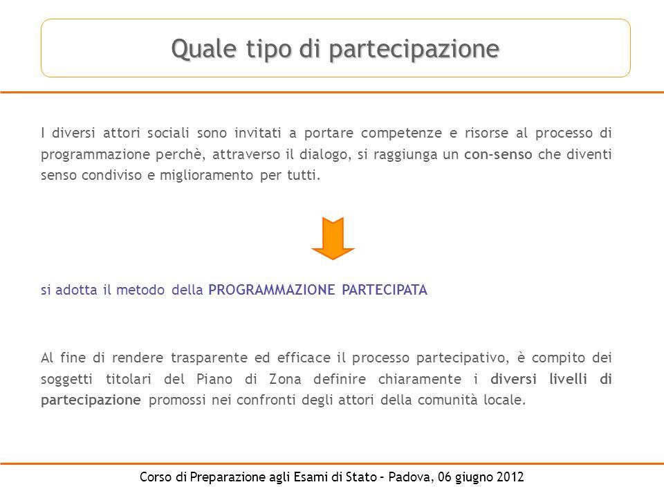 Corso di Preparazione agli Esami di Stato – Padova, 06 giugno 2012 I diversi attori sociali sono invitati a portare competenze e risorse al processo d