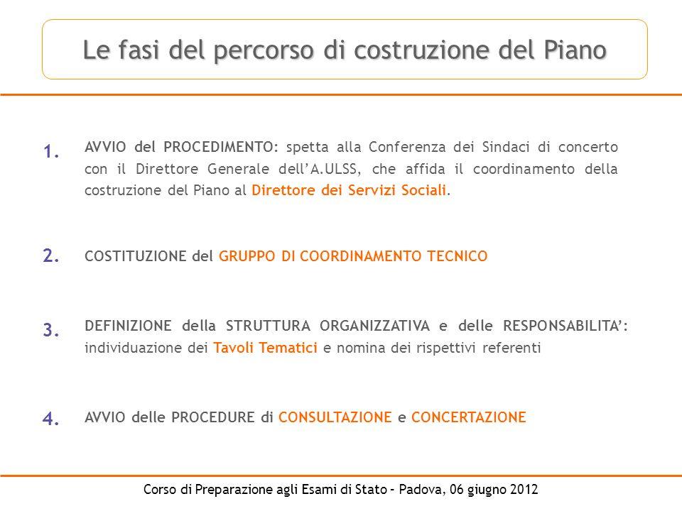 Corso di Preparazione agli Esami di Stato – Padova, 06 giugno 2012 AVVIO del PROCEDIMENTO: spetta alla Conferenza dei Sindaci di concerto con il Diret