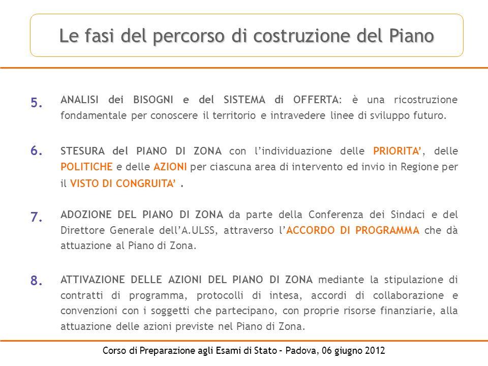 Corso di Preparazione agli Esami di Stato – Padova, 06 giugno 2012 ANALISI dei BISOGNI e del SISTEMA di OFFERTA: è una ricostruzione fondamentale per