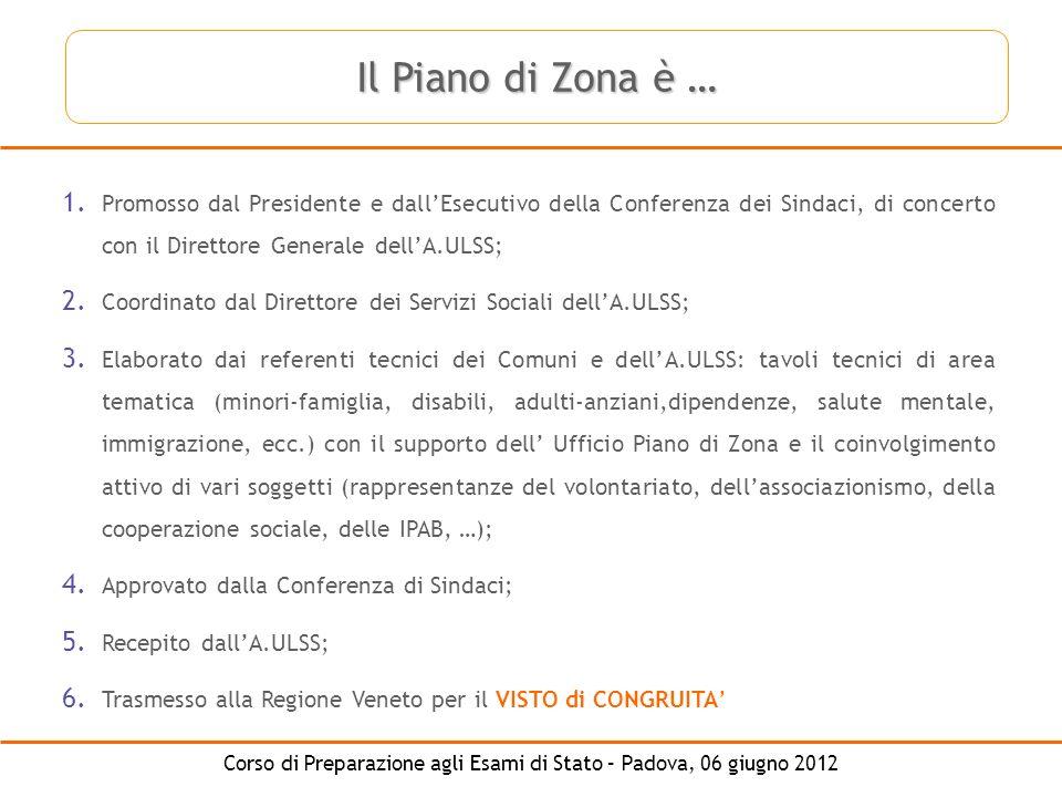 Corso di Preparazione agli Esami di Stato – Padova, 06 giugno 2012 1. 1. Promosso dal Presidente e dallEsecutivo della Conferenza dei Sindaci, di conc