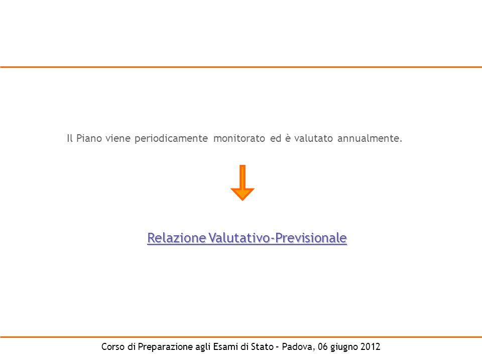 Corso di Preparazione agli Esami di Stato – Padova, 06 giugno 2012 Il Piano viene periodicamente monitorato ed è valutato annualmente. Relazione Valut