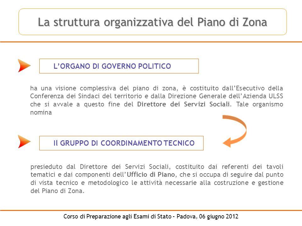 Corso di Preparazione agli Esami di Stato – Padova, 06 giugno 2012 LORGANO DI GOVERNO POLITICO ha una visione complessiva del piano di zona, è costitu