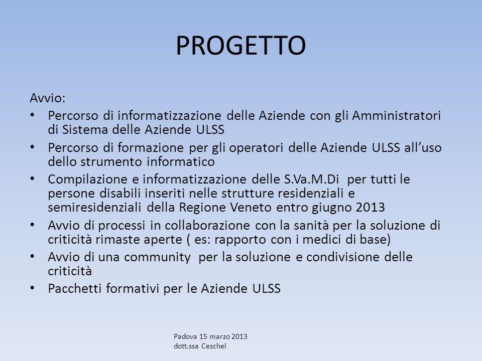 PROGETTO Avvio: Percorso di informatizzazione delle Aziende con gli Amministratori di Sistema delle Aziende ULSS Percorso di formazione per gli operat