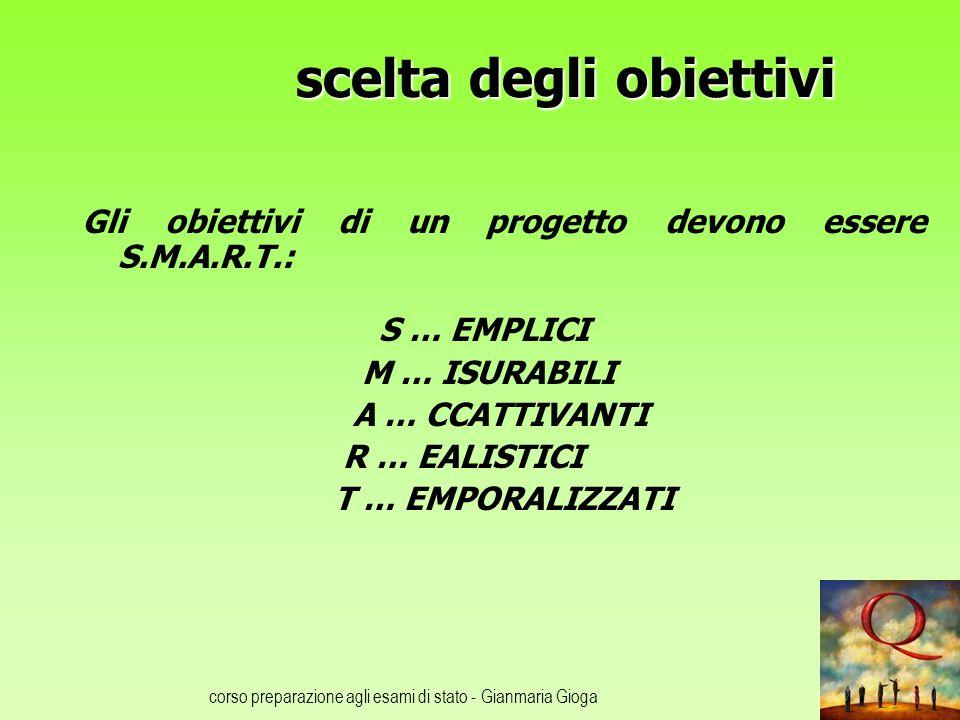corso preparazione agli esami di stato - Gianmaria Gioga scelta degli obiettivi Gli obiettivi di un progetto devono essere S.M.A.R.T.: S … EMPLICI M … ISURABILI A … CCATTIVANTI R … EALISTICI T … EMPORALIZZATI