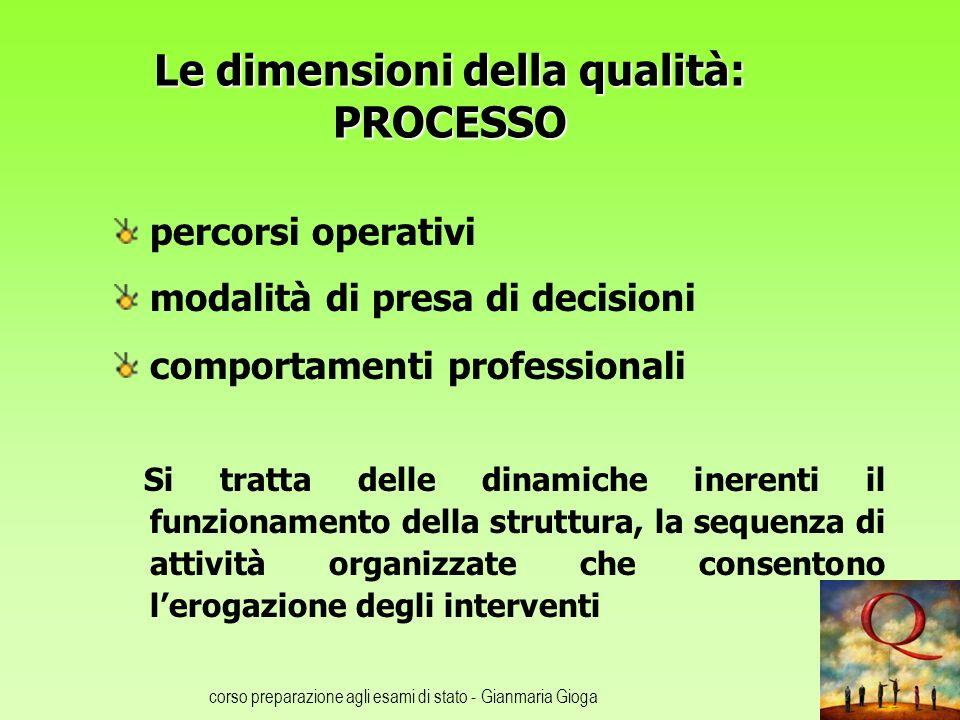 corso preparazione agli esami di stato - Gianmaria Gioga Le dimensioni della qualità: PROCESSO percorsi operativi modalità di presa di decisioni compo