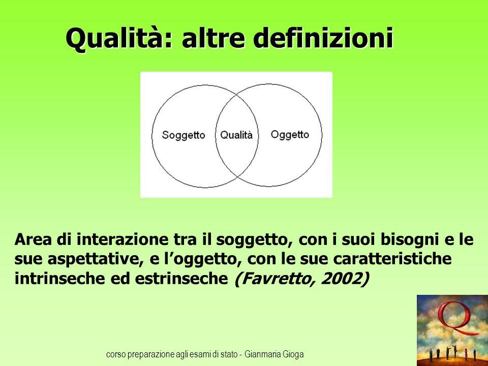 corso preparazione agli esami di stato - Gianmaria Gioga Qualità: altre definizioni Area di interazione tra il soggetto, con i suoi bisogni e le sue a