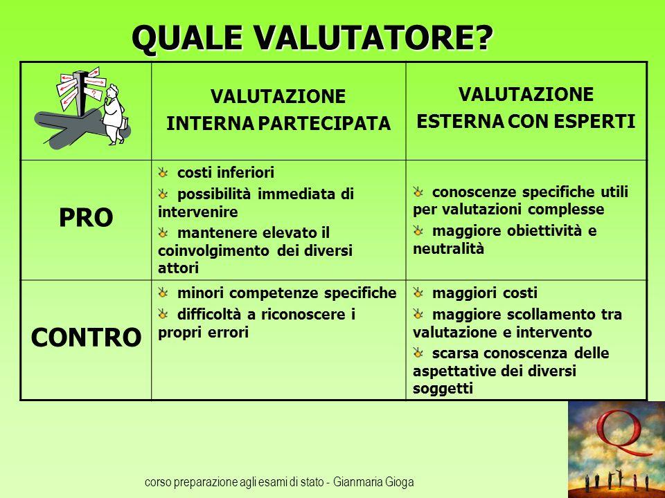 corso preparazione agli esami di stato - Gianmaria Gioga QUALE VALUTATORE? VALUTAZIONE INTERNA PARTECIPATA VALUTAZIONE ESTERNA CON ESPERTI PRO costi i