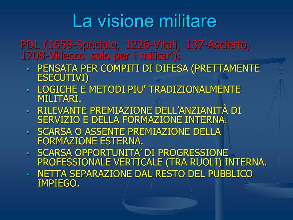 La visione militare PDL (1659-Speciale, 1226-Vitali, 137-Ascierto, 1708-Villecco solo per i militari): PENSATA PER COMPITI DI DIFESA (PRETTAMENTE ESEC