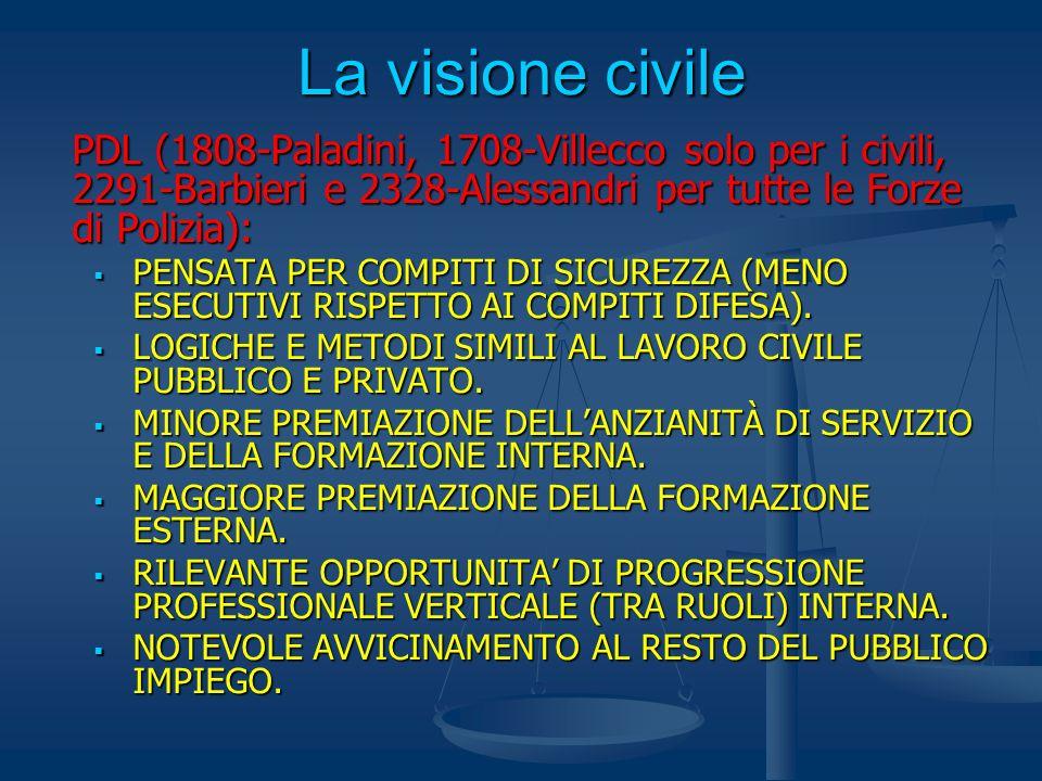 La visione civile PDL (1808-Paladini, 1708-Villecco solo per i civili, 2291-Barbieri e 2328-Alessandri per tutte le Forze di Polizia): PENSATA PER COM