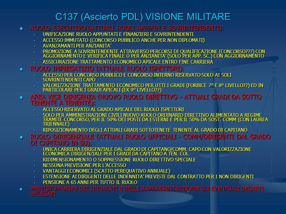 C137 (Ascierto PDL) VISIONE MILITARE RUOLO ESECUTIVO (ATTUALI RUOLI APP/FIN E SOVRINTENDENTI): RUOLO ESECUTIVO (ATTUALI RUOLI APP/FIN E SOVRINTENDENTI