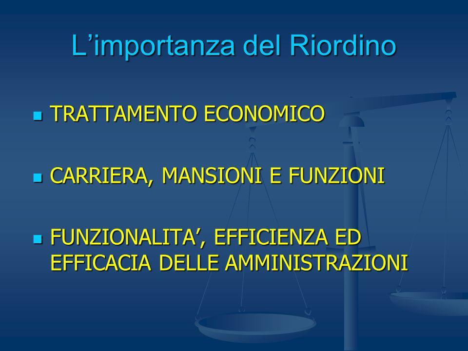 Limportanza del Riordino TRATTAMENTO ECONOMICO TRATTAMENTO ECONOMICO CARRIERA, MANSIONI E FUNZIONI CARRIERA, MANSIONI E FUNZIONI FUNZIONALITA, EFFICIE