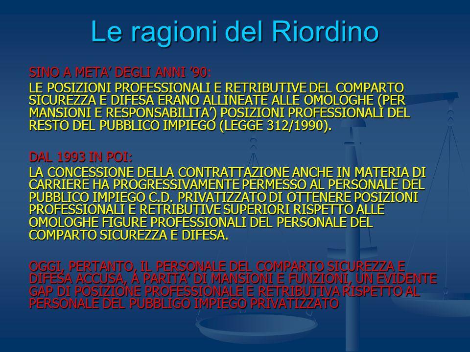 Le ragioni del Riordino SINO A META DEGLI ANNI 90 SINO A META DEGLI ANNI 90: LE POSIZIONI PROFESSIONALI E RETRIBUTIVE DEL COMPARTO SICUREZZA E DIFESA