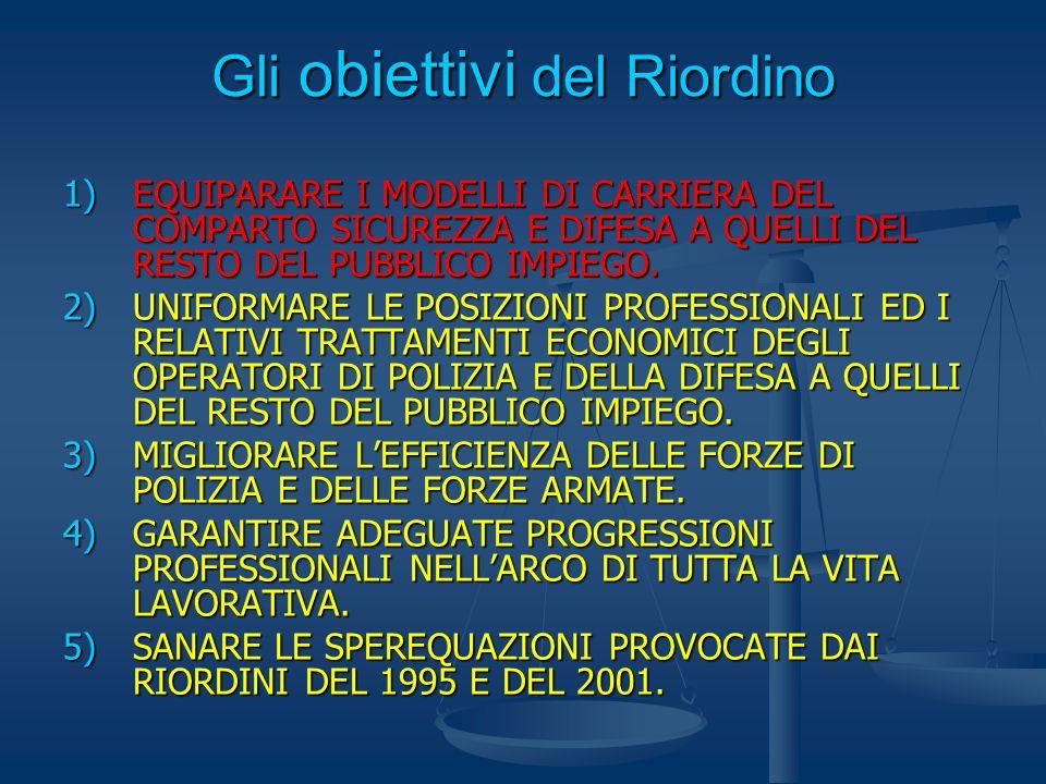 Gli obiettivi del Riordino 1)EQUIPARARE I MODELLI DI CARRIERA DEL COMPARTO SICUREZZA E DIFESA A QUELLI DEL RESTO DEL PUBBLICO IMPIEGO. 2)UNIFORMARE LE