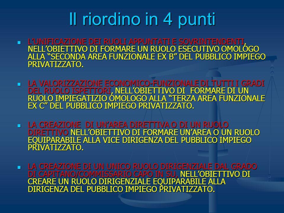 C1659 (Speciale PDL) e C1296 (Vitali PDL) VISIONE MILITARE RUOLO ESECUTIVO (ATTUALI RUOLI APP/FIN E SOVRINTENDENTI): RUOLO ESECUTIVO (ATTUALI RUOLI APP/FIN E SOVRINTENDENTI): UNIFICAZIONE RUOLO APPUNTATI E FINANZIERI E SOVRINTENDENTI CON RIMODULAZIONE DEGLI ORGANICI UNIFICAZIONE RUOLO APPUNTATI E FINANZIERI E SOVRINTENDENTI CON RIMODULAZIONE DEGLI ORGANICI ACCESSO IMMUTATO (CONCORSO PUBBLICO ANCHE PER NON DIPLOMATI) ACCESSO IMMUTATO (CONCORSO PUBBLICO ANCHE PER NON DIPLOMATI) AVANZAMENTI PER ANZIANITA TRANNE CHE PER IL GRADO DI VICE SOVRINTENDENTE AVANZAMENTI PER ANZIANITA TRANNE CHE PER IL GRADO DI VICE SOVRINTENDENTE PROMOZIONE A SOVRINTENDENTE ATTRAVERSO PERCORSI DI QUALIFICAZIONE (CONCORSO???) CON AGGIORNAMENTO E VERIFICA FINALE O PER ANZIANITA (SOLO PER APP.