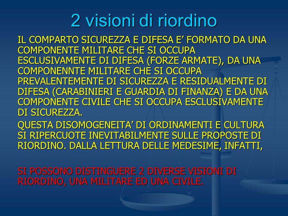 2 visioni di riordino IL COMPARTO SICUREZZA E DIFESA E FORMATO DA UNA COMPONENTE MILITARE CHE SI OCCUPA ESCLUSIVAMENTE DI DIFESA (FORZE ARMATE), DA UN