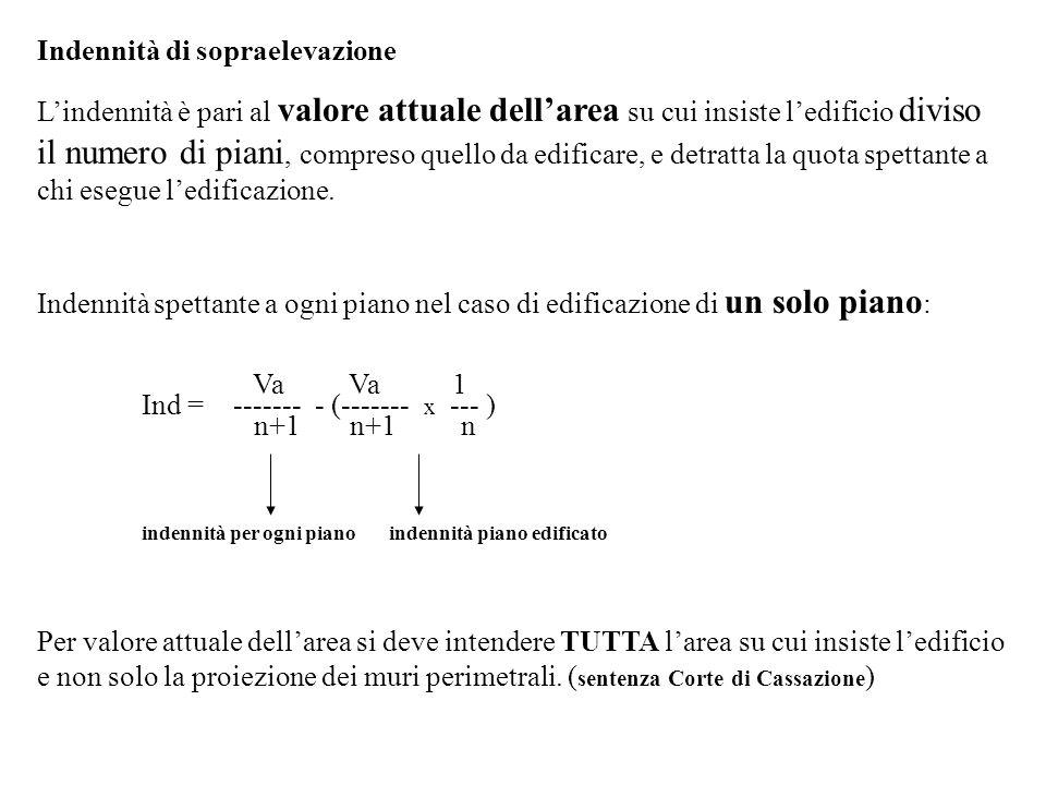 Indennità di sopraelevazione Lindennità è pari al valore attuale dellarea su cui insiste ledificio diviso il numero di piani, compreso quello da edifi